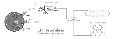 small resolution of efi returnless