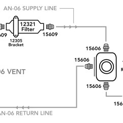 1997 Buick Lesabre Wiring Diagram 2003 Ford F150 Stereo Fuel Line Database