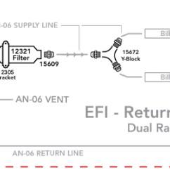Fuel Pressure Gauge Wiring Diagram Blank Flower Dual Rail Efi Return Kit – Phantom 340 Aeromotive, Inc