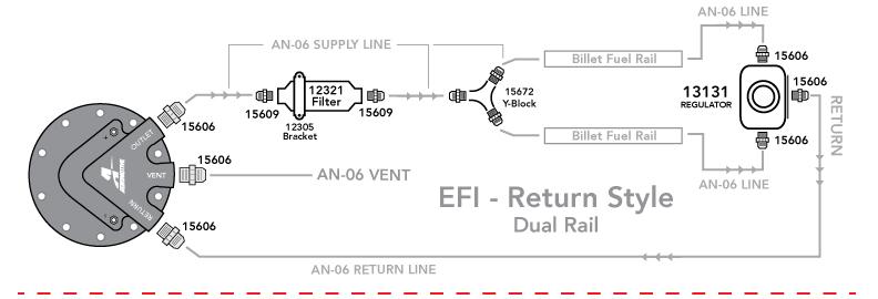 fuel pressure gauge wiring diagram how to wire a 2 way light switch dual rail efi return kit – phantom 340 aeromotive, inc