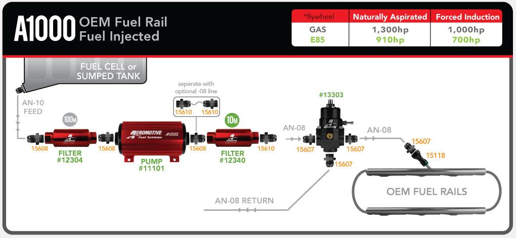 gm wiring diagrams 2002 dodge ram trailer diagram in line fuel pump – aeromotive, inc