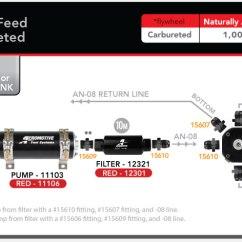 Fuel Pressure Gauge Wiring Diagram Mercedes R129 Diagrams In Line Pump – Aeromotive, Inc