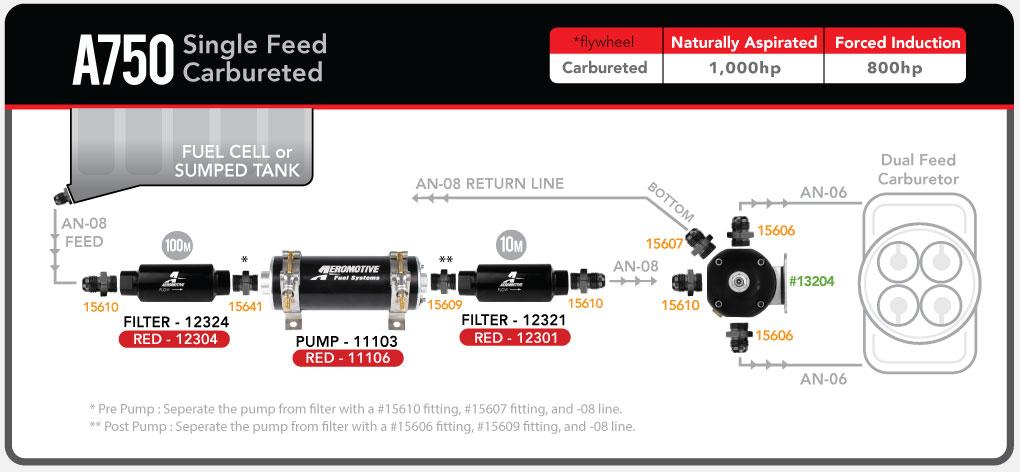 fuel pressure gauge wiring diagram spal thermo fan in line pump diagrams – aeromotive, inc