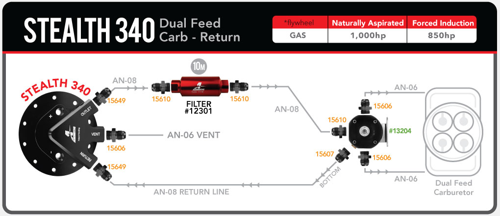 Port Fuel Injection Diagram Stealth 340 Fuel System Diagrams Aeromotive Inc