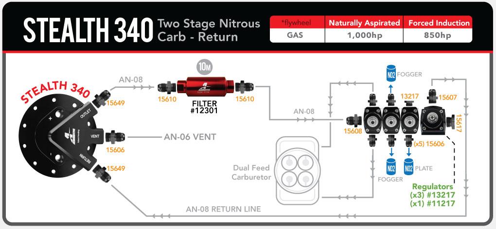 marine power wiring diagram 2008 ford f150 ac stealth 340 fuel system diagrams – aeromotive, inc