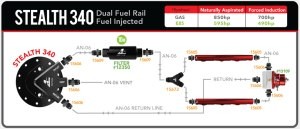 Stealth 340 Fuel System Diagrams – Aeromotive, Inc