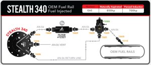 Stealth 340 Fuel System Diagrams – Aeromotive, Inc