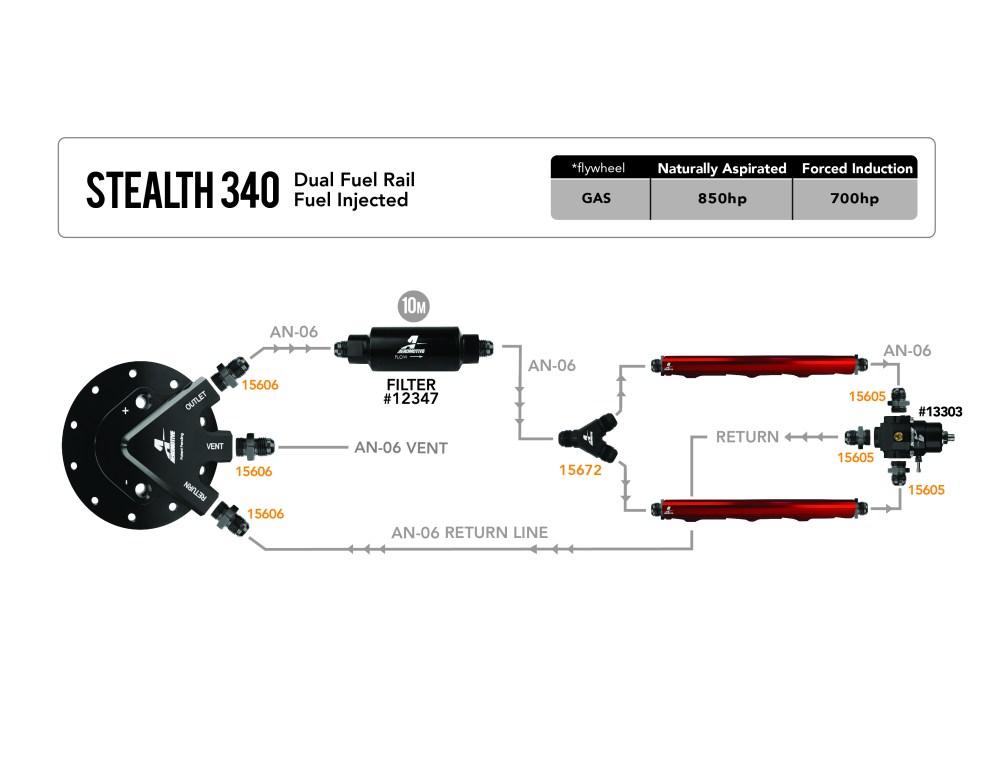 medium resolution of efi dual rail stealth fuel system