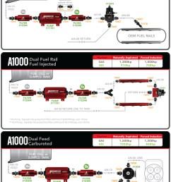 a1000 fuel pump [ 1020 x 1420 Pixel ]