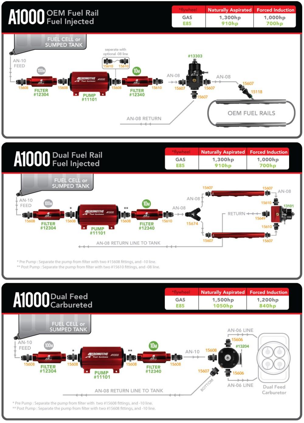 medium resolution of a1000 fuel pump