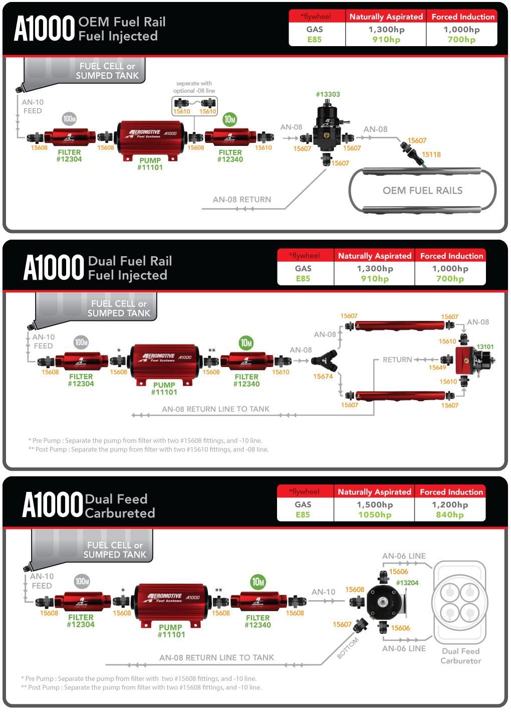 hight resolution of a1000 fuel pump