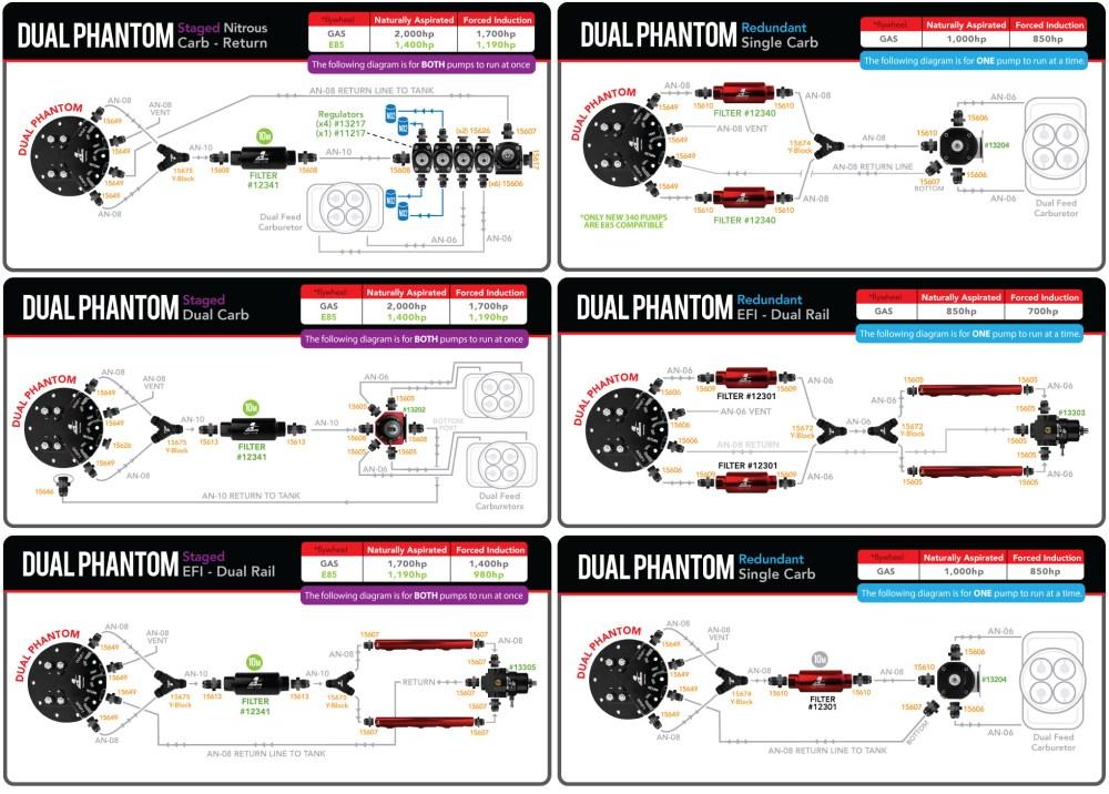 medium resolution of dual phantom 748 78 dual phantom stealth fuel system