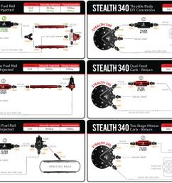 phantom 340 stealth fuel system [ 2038 x 1354 Pixel ]