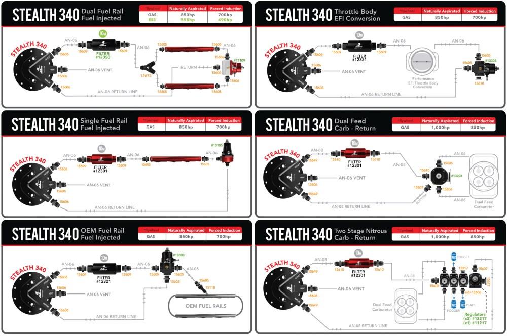medium resolution of phantom 340 stealth fuel system