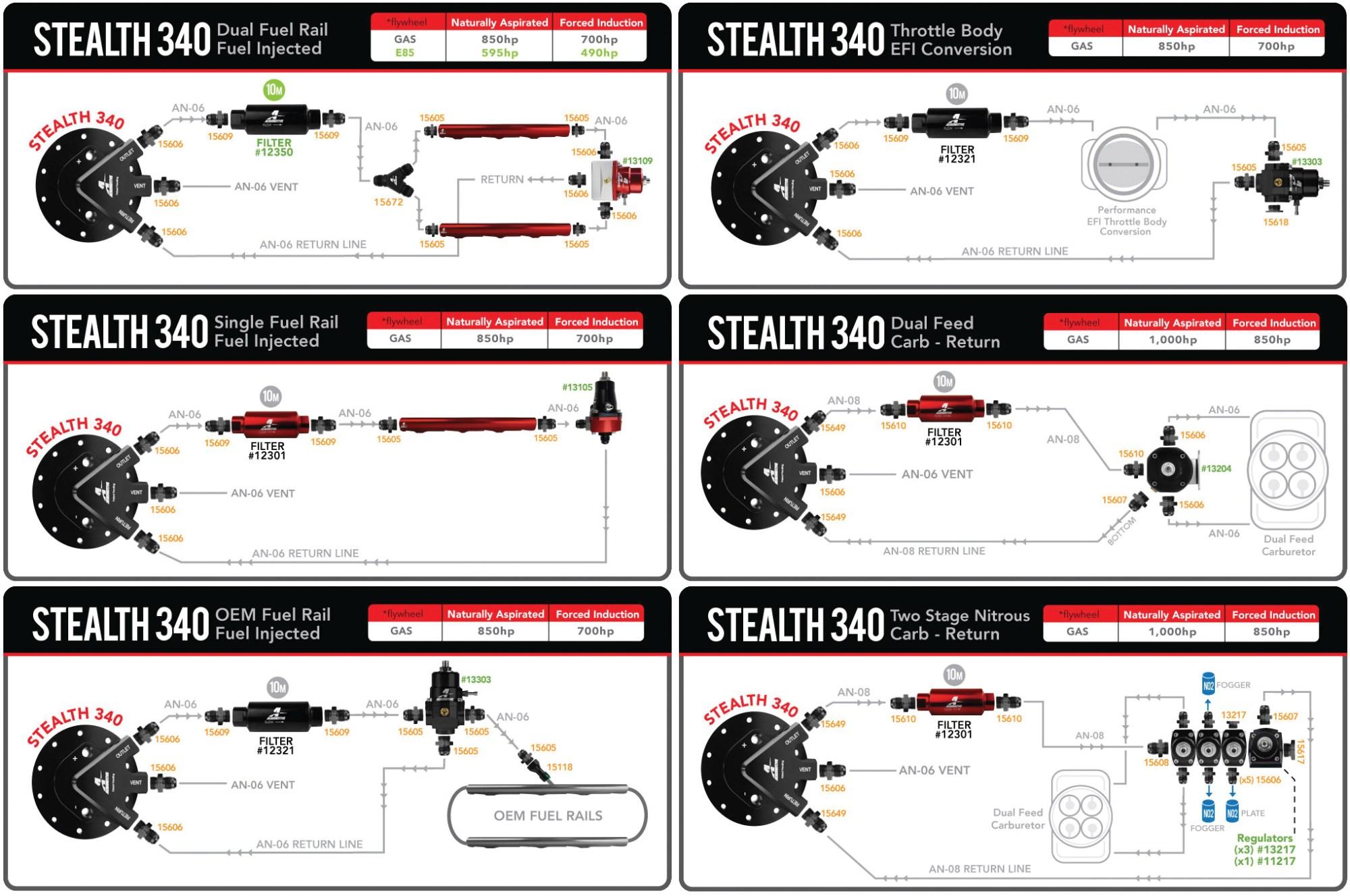 hight resolution of phantom 340 stealth fuel system
