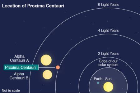 Proxima Centauri Location Picture