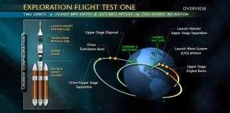 NASA Exploration Flight Test One