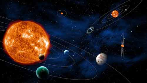 Exoplanetary Systems