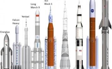 Super Heavy Rocket Picture