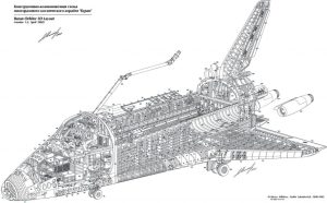 Buran Space Shuttle vs STS – Comparison | Aerospace Engineering