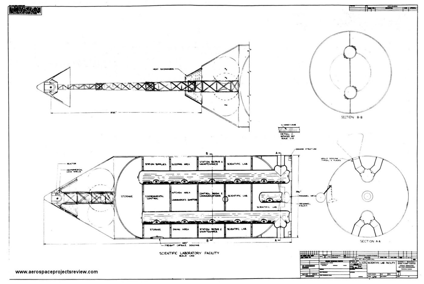 Aerospace Projects Review Blog – Page 62