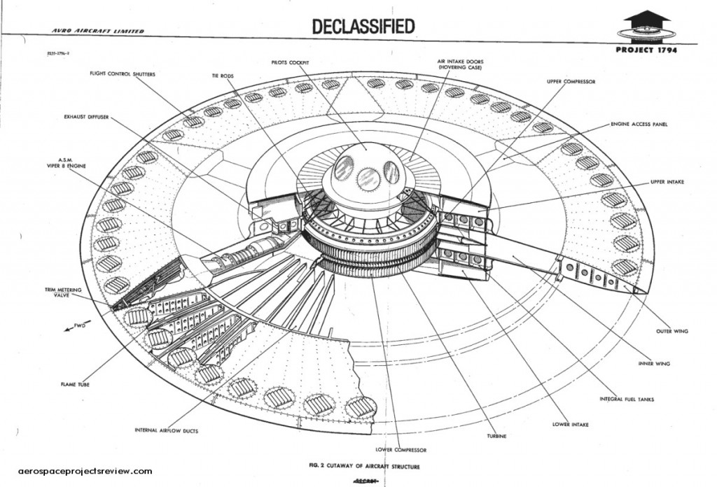 Avro Flying Saucer Diagrams