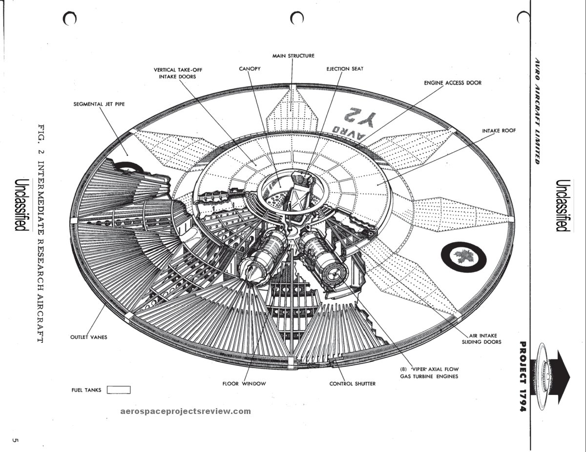 Avro Flying Saucer Diagrams The Unwanted Blog