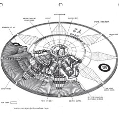 Spaceship Cutaway Diagram Ford Ranger Wiring 1999 Avro Flying Saucer Diagrams  The Unwanted Blog