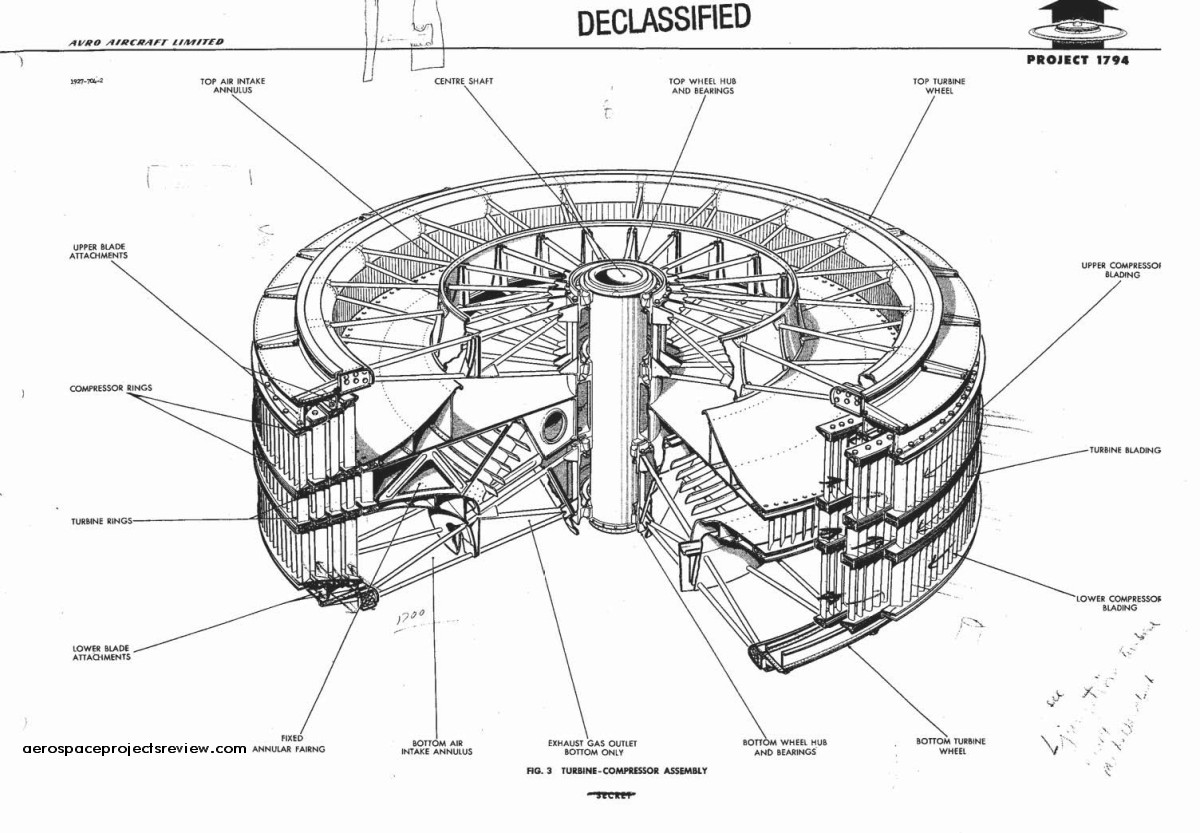 Us Air Force Makes Ufo Alien Flying Saucer Pictures Schematics Proof Included In This Secret