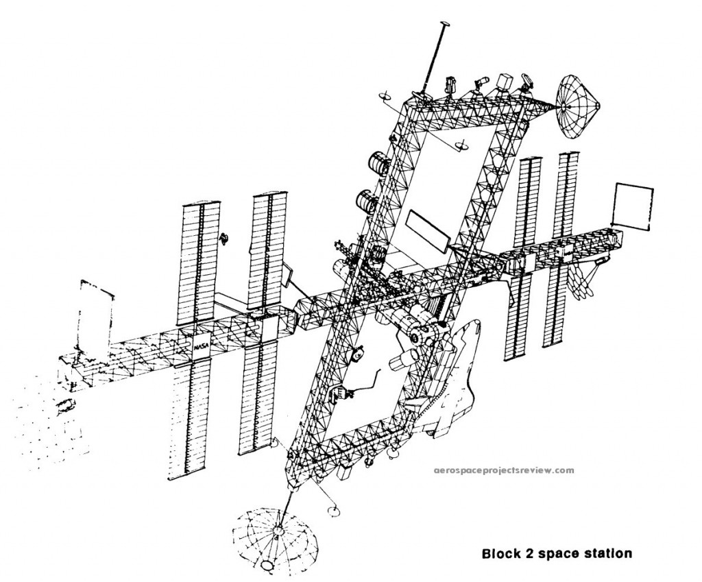 International Space Station Coloring Pages