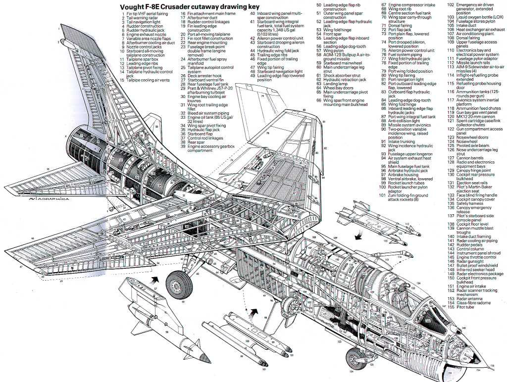 F 15 Jet Engine Diagram F 22 Jet Engine Wiring Diagram