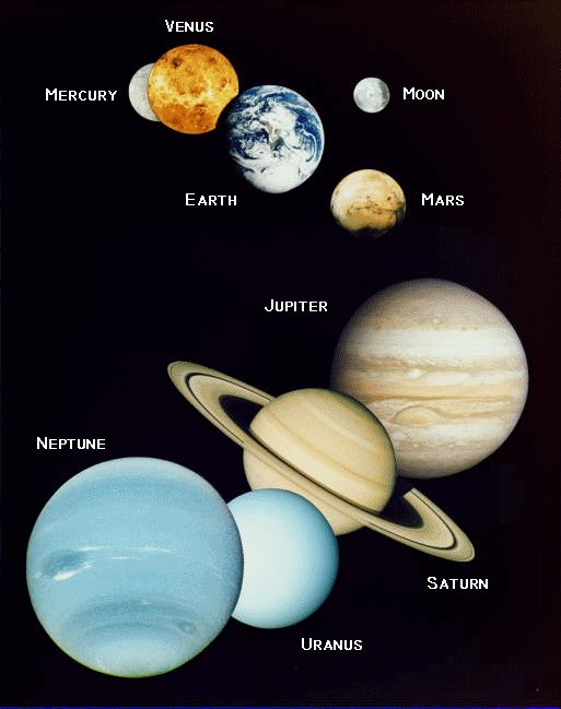 NASA photos of the planets and the Moon