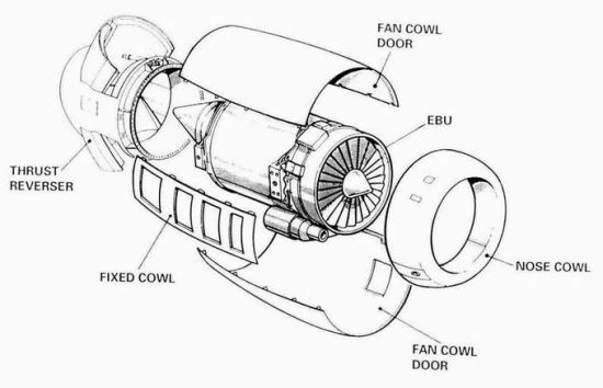 Small Turbofan Jet Engine, Small, Free Engine Image For