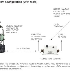 david clark h9930 wireless headset 9900 series aero specialties dave clark wiring diagrams [ 1200 x 838 Pixel ]