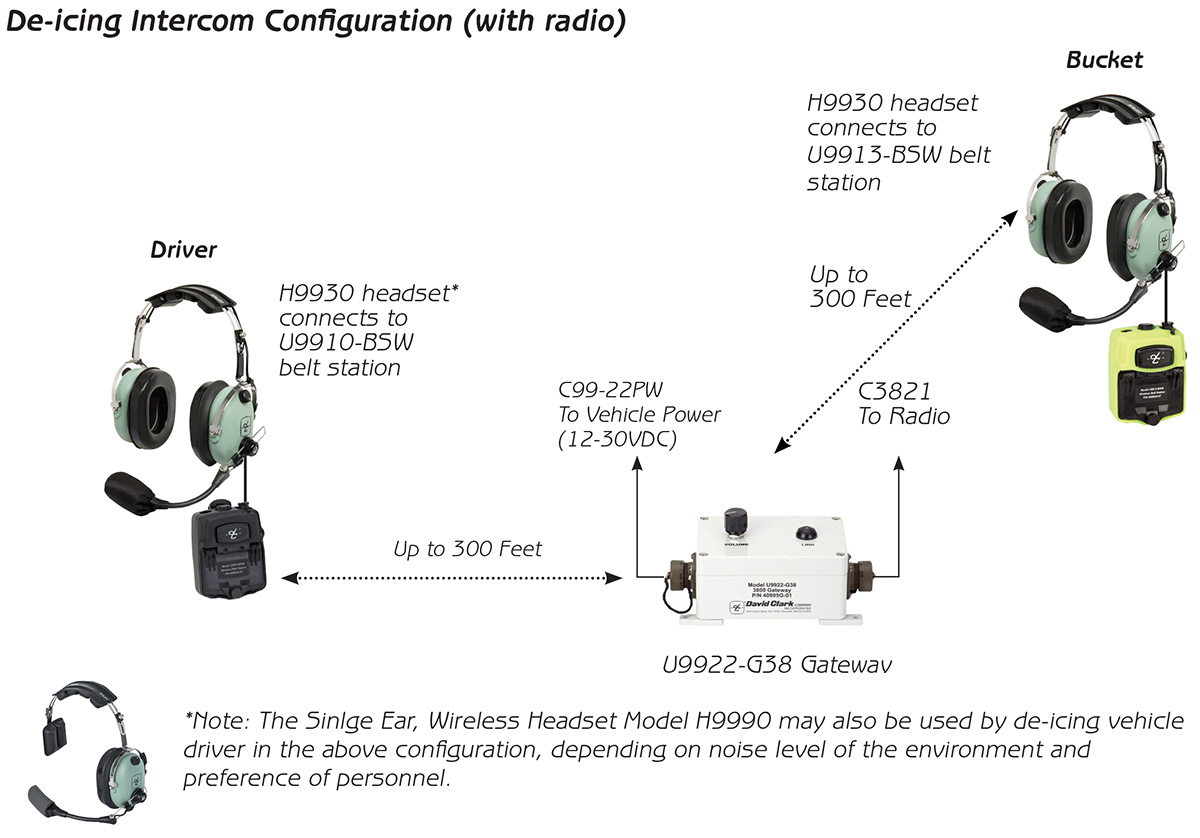 hight resolution of david clark h9930 wireless headset 9900 series aero specialties dave clark wiring diagrams
