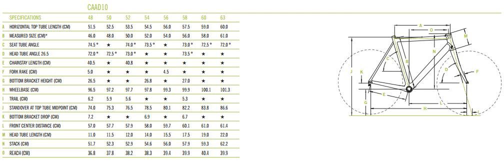https://www.google.com/imgres?imgurl=http%3A%2F%2Fwww.7hundred.co.uk%2Fimages%2FCAAD%252010%2520Geom.png&imgrefurl=http%3A%2F%2Fwww.7hundred.co.uk%2F38110%2Fproducts%2F2015-cannondale-caad-10-disc---blue.aspx&docid=bhE4wkuj1RjJaM&tbnid=YpHV4F7xMzHbsM%3A&w=1008&h=322&bih=623&biw=1366&ved=0ahUKEwjfloGpp6_MAhUrs4MKHcsRCnsQMwggKAMwAw&iact=mrc&uact=8
