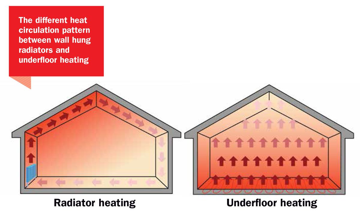 hight resolution of radiant heat not convective
