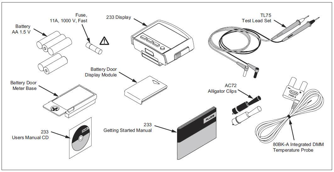 Fluke 233/a 233/A Remote Display Automotive Digital