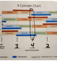 engine relationship charts [ 1092 x 824 Pixel ]