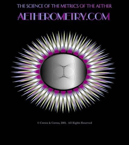 Aetherometry