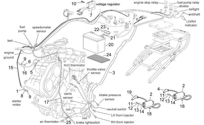 Aprilia Tuono 2003 Wiring Diagram. Aprilia. Wiring Diagram