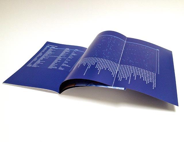 Brožura - skládané stránky