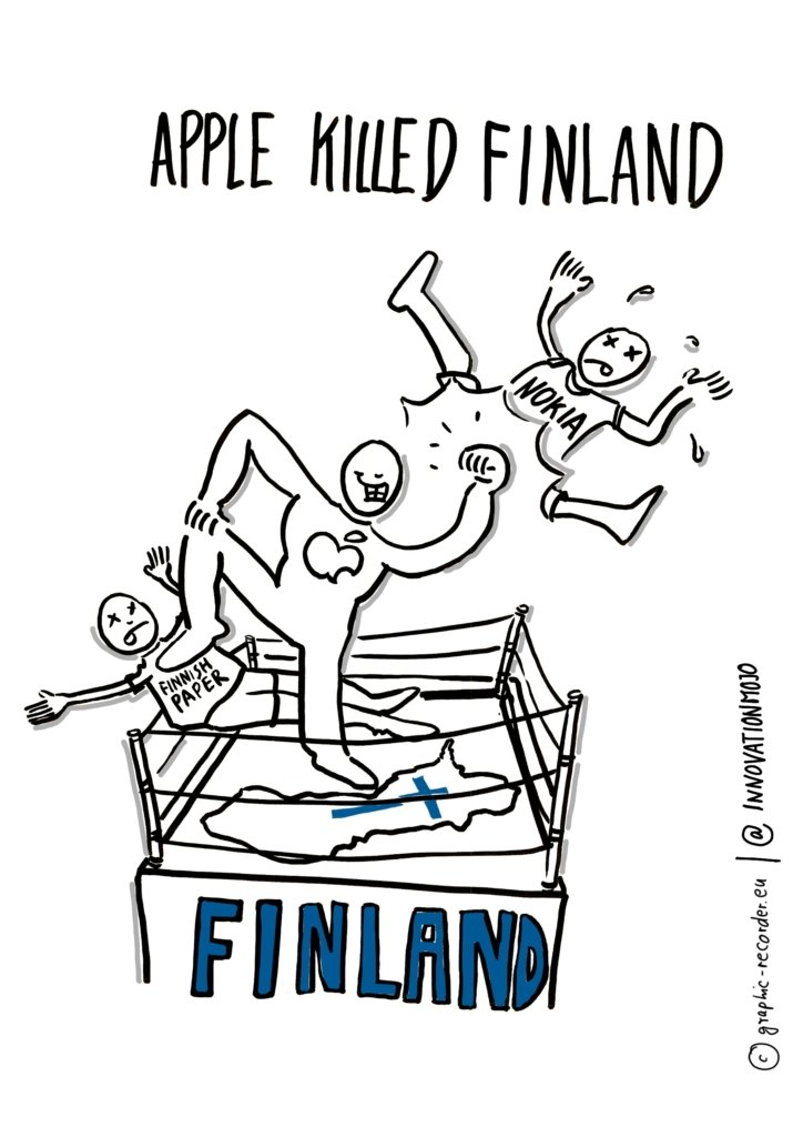 Apple-Killed-Finland-academy-for-corporate