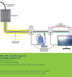 afci safety receptaclesafci receptacle wiring diagram 6 [ 1524 x 1324 Pixel ]