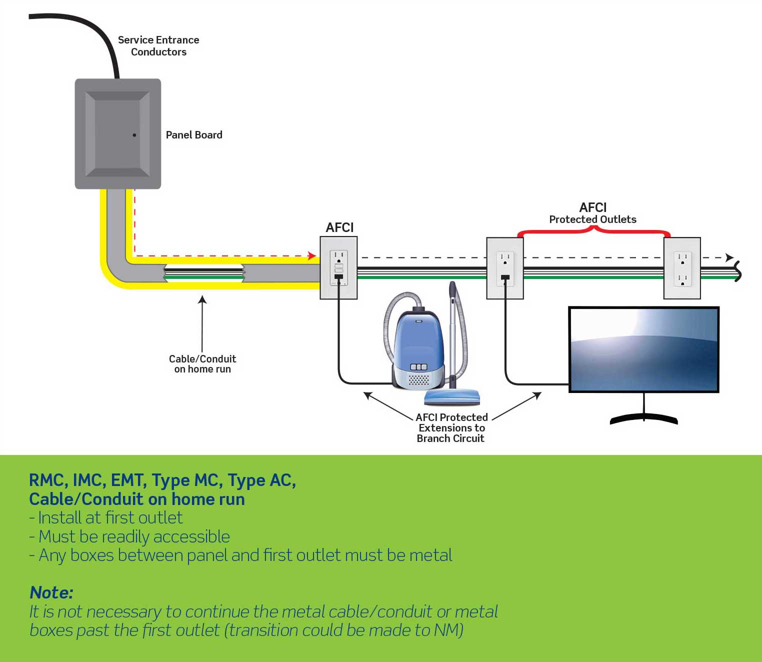 hight resolution of afci safety receptaclesafci receptacle wiring diagram 6