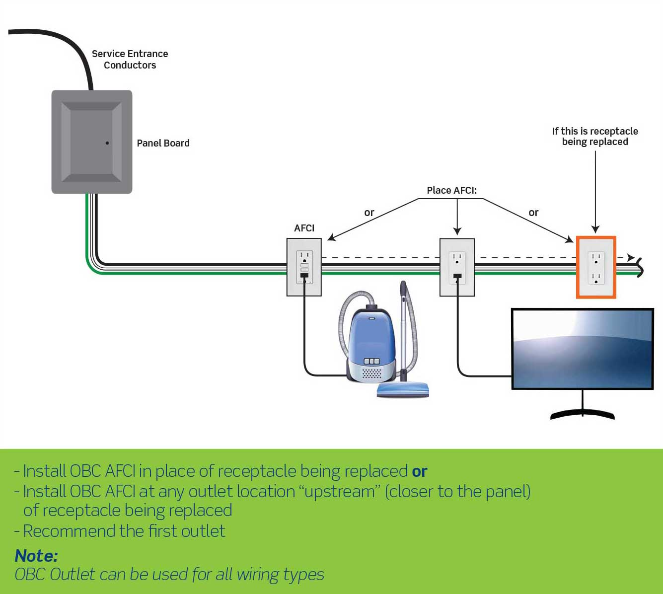 hight resolution of changing out an existing receptacle nec 406 4 d