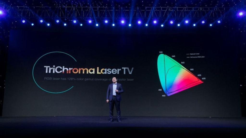 CES 2021: Hisense punta in alto tra TV MiniLED e pannelli a 144Hz