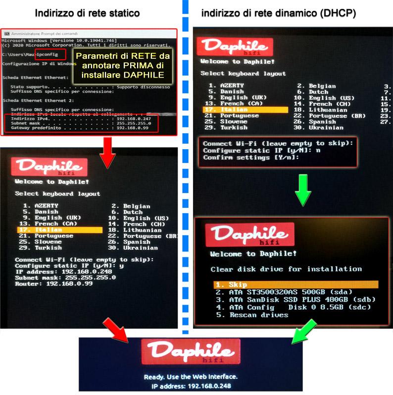Daphile network