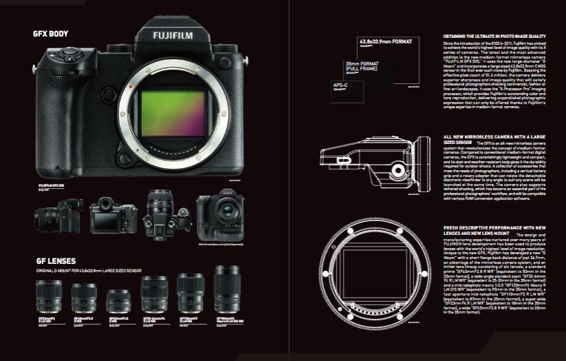 GFX 50S: La fotocamera Fujifilm con sensore da 51,4 MP arriva a febbraio ed è carissima