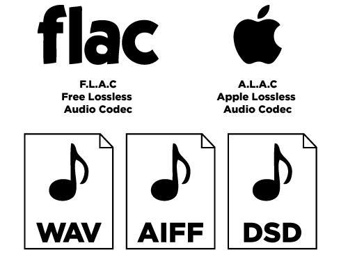 Audio hi-res: tutto quello che bisogna sapere